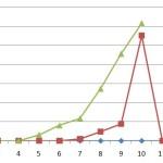 サラッと生きログの平成27年10月分ブログの収支報告をします