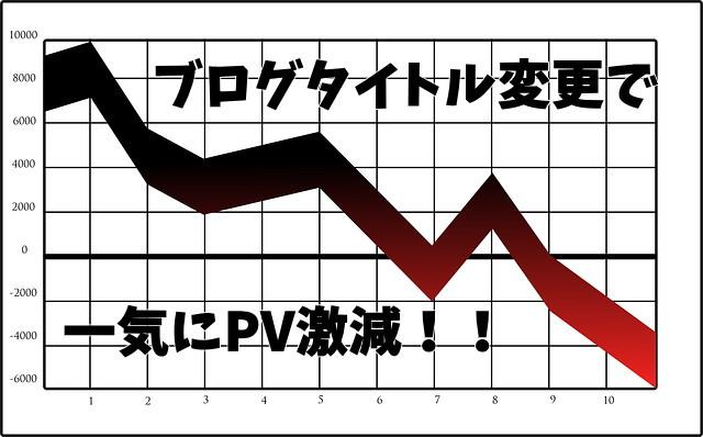 ブログタイトル変更 PV減少